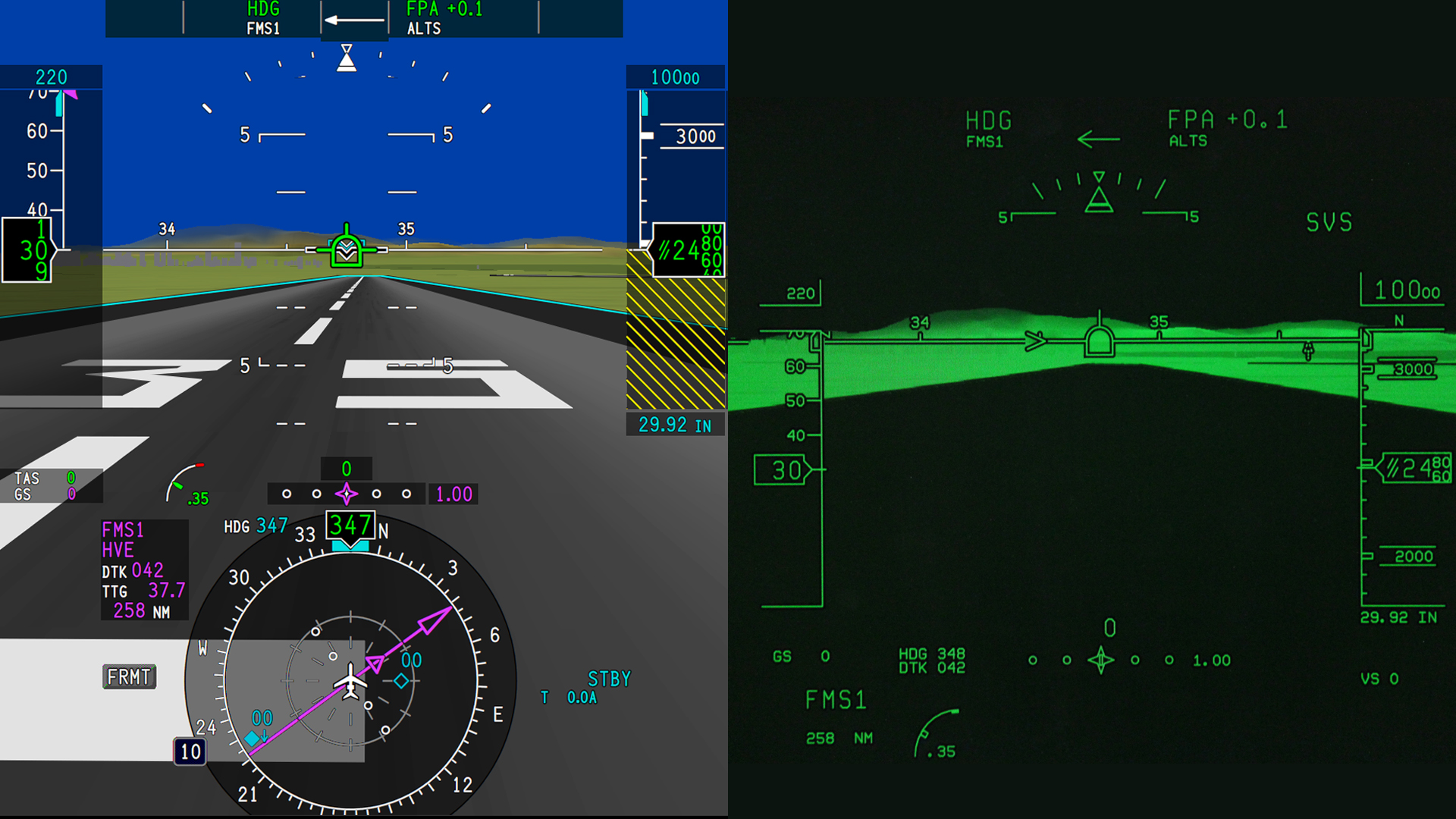 Pro Line Fusion Integrated Avionics System For The