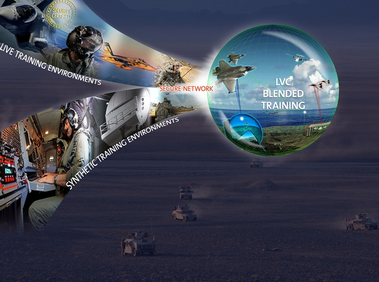 IITSEC LVC Training