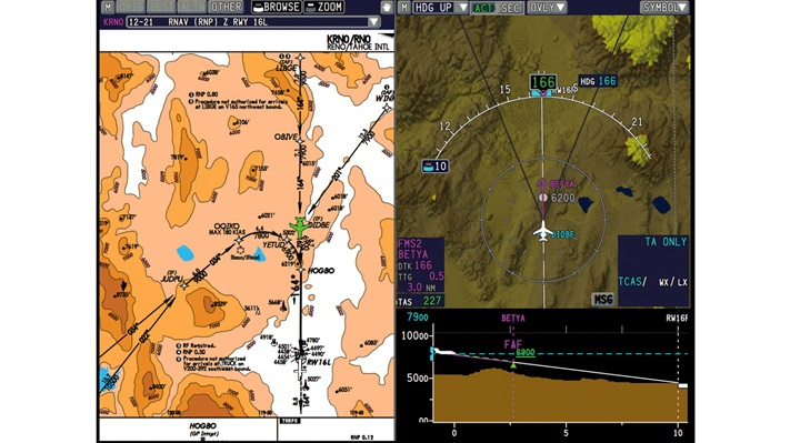 Pro Line 21 Embraer Legacy 450/500 charts